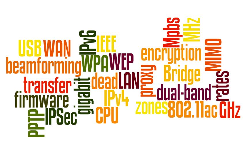 VPN router word cloud